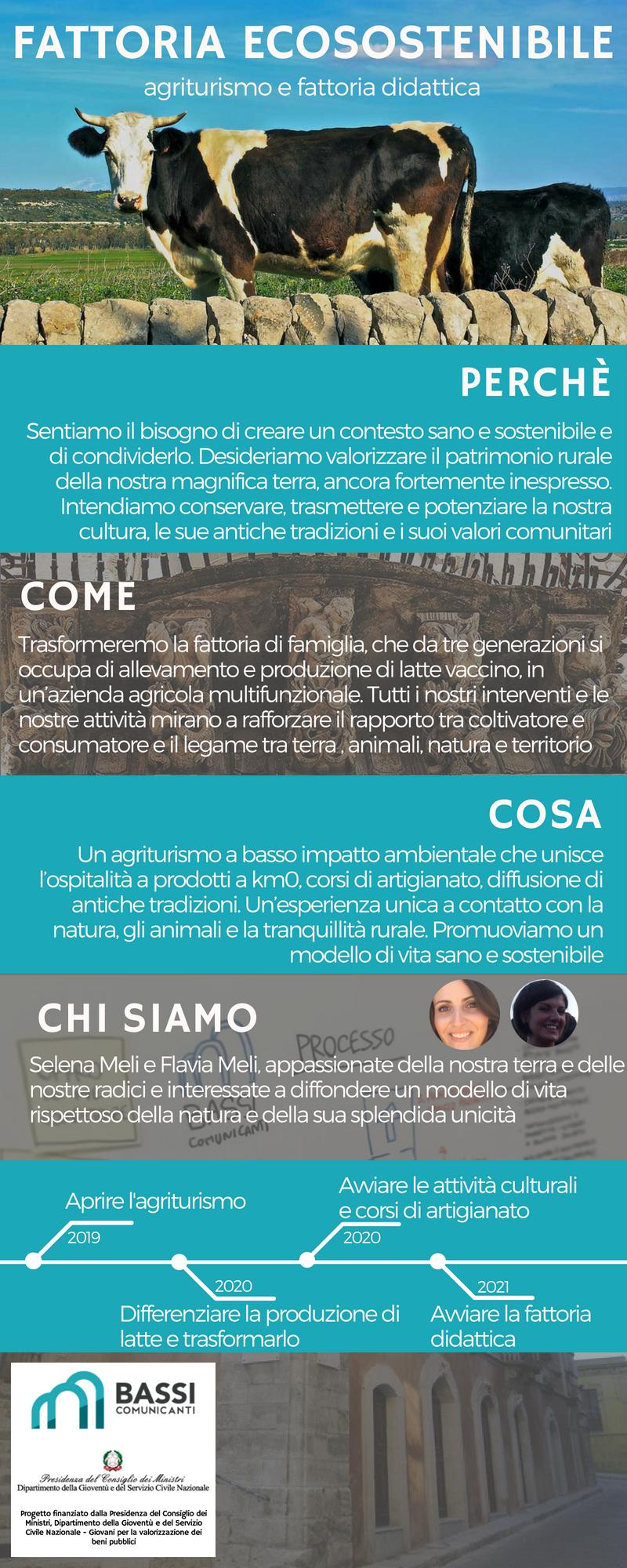 fattoria_ecosostenibile_selena_meli